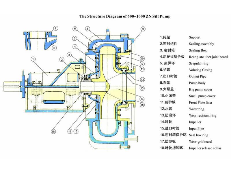 HANSEL dredging pump-4